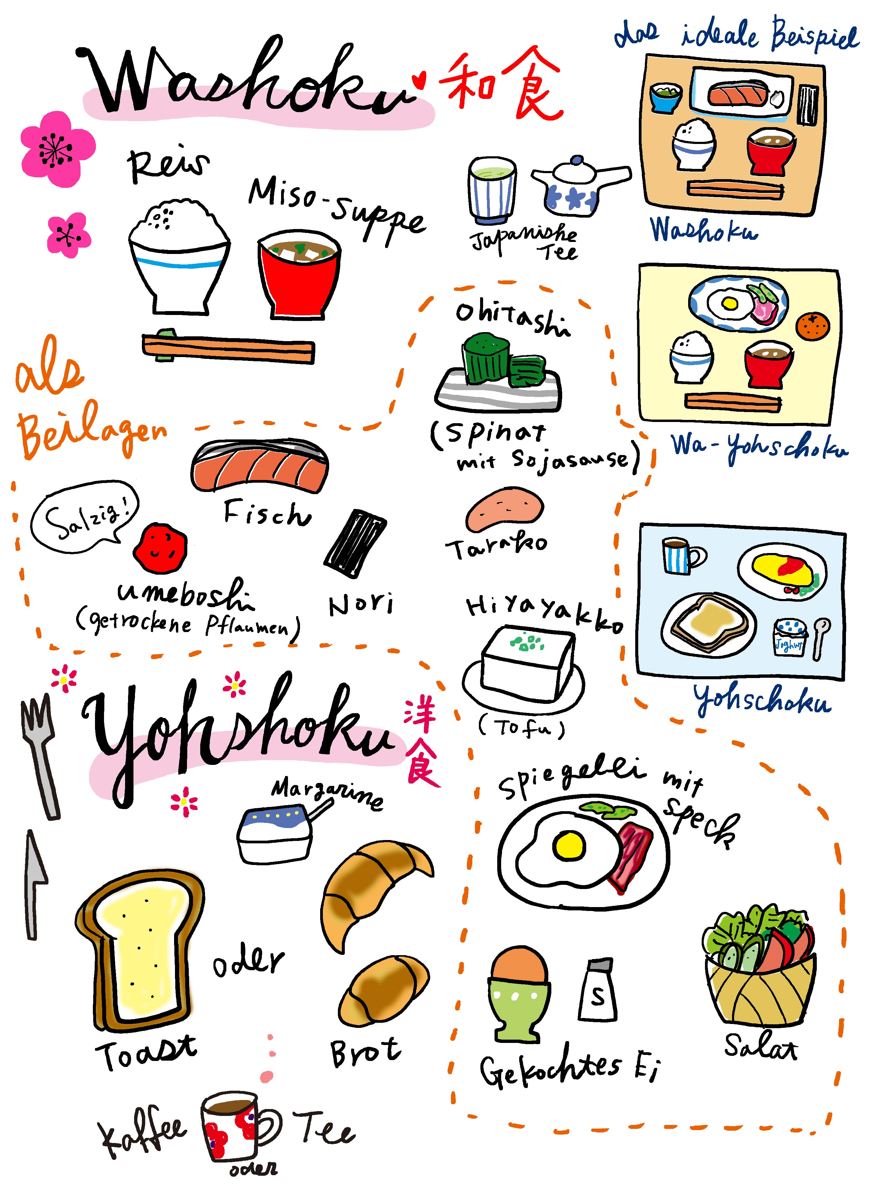 Was isst man eigentlich in Japan?
